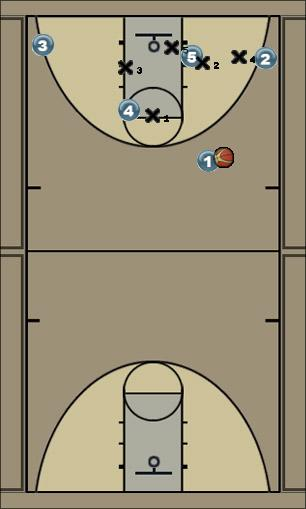Basketball Play White - 1/3/with a chaser Uncategorized Plays defense
