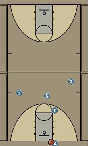 Basketball Play Wisconsin M2M Secondary Break Uncategorized Plays offense