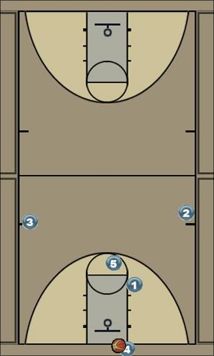 Basketball Play Zone Secondary Offense - Duke Uncategorized Plays offense