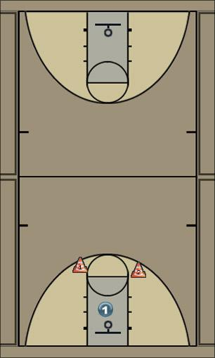 Basketball Play Fifty Layup Series Uncategorized Plays conditioning