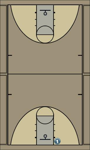 Basketball Play Drill factory Uncategorized Plays conditioning