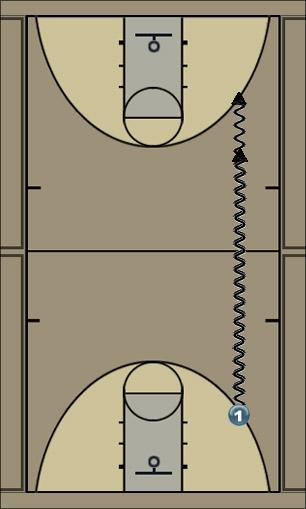 Basketball Play Ballhandling up and down Uncategorized Plays conditioning