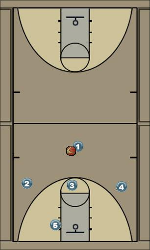Basketball Play Red Uncategorized Plays offense
