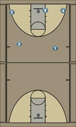 Basketball Play 41 Uncategorized Plays offense
