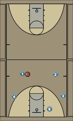 Basketball Play memphis 2 Uncategorized Plays man offense