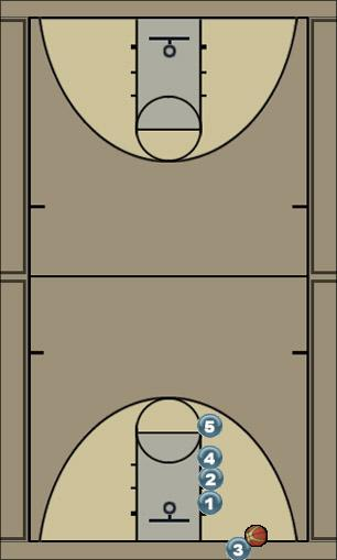Basketball Play stack in bounds Man Baseline Out of Bounds Play