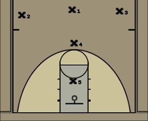 Basketball Play 3-1-1 TO 2-3 Uncategorized Plays defense