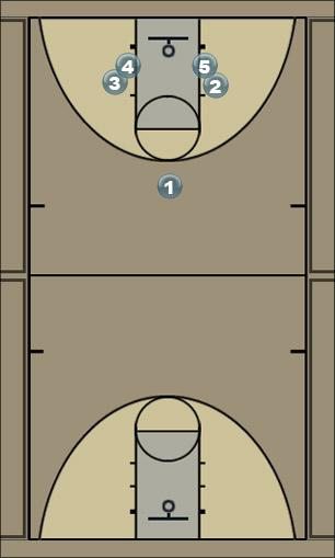 Basketball Play 32 fist Quick Hitter