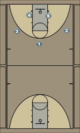 Basketball Play Oregon Quick Hitter