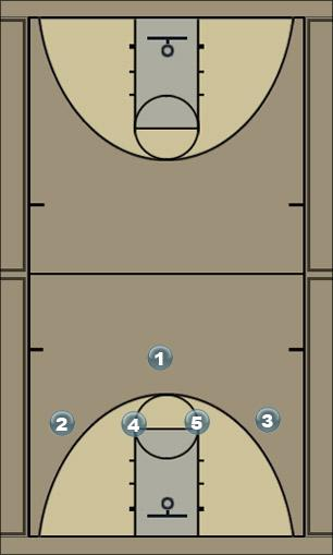 Basketball Play Stinger Quick Hitter