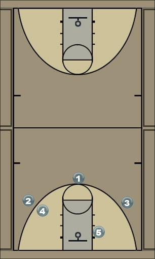 Basketball Play Texas Tech Man to Man Set