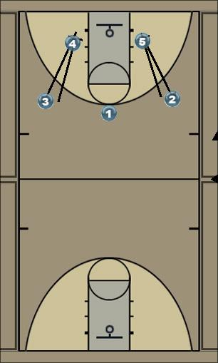 Basketball Play cowboys Uncategorized Plays motion