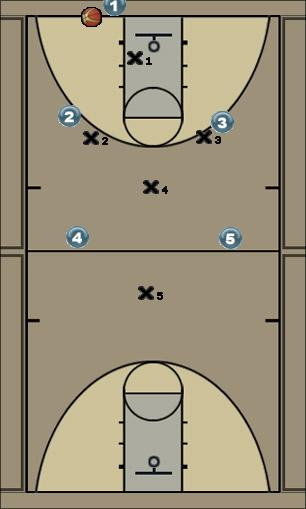 Basketball Play 1-3-1 Zone Play defense