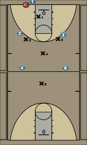 Basketball Play 1-3-1 Zone Play defense