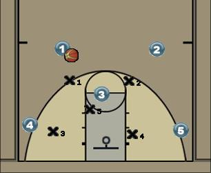 Basketball Play 2-3 R Uncategorized Plays defense