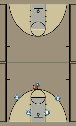 Basketball Play Base offense - post option Man to Man Set