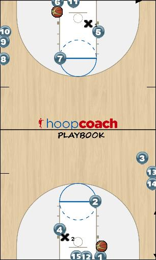Basketball Play Drill: Wisconsin Full Court - Post Moves Uncategorized Plays drill
