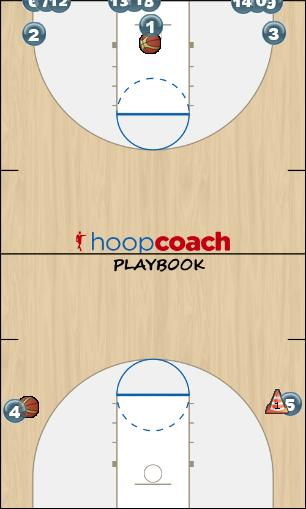Basketball Play New 4-Min Transition Shooting Drill Basketball Drill drill