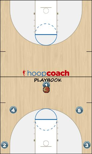 Basketball Play Ringo (50-series) Man to Man Set offense
