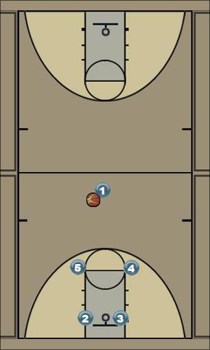 Basketball Play Iso Man to Man Set