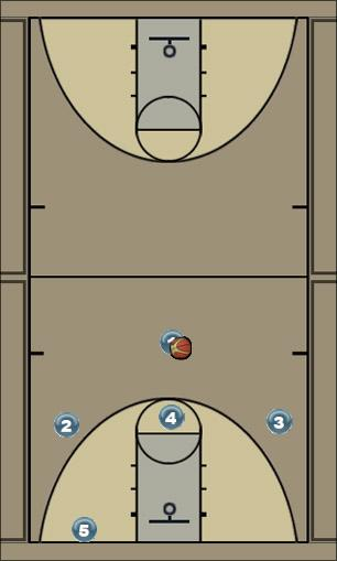 Basketball Play fist 2 3 Man to Man Offense