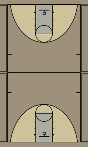 Basketball Play Baseball Uncategorized Plays continuous motion