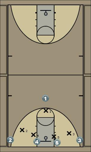 Basketball Play IC-4HIGH Man to Man Offense