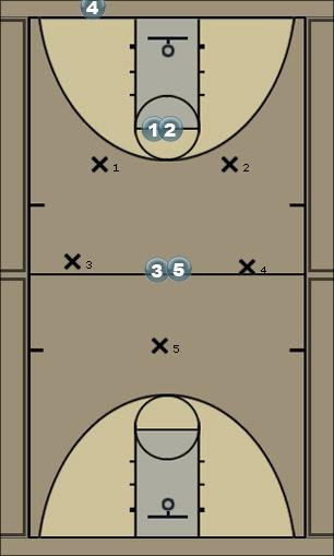Basketball Play IC-PRESS BREAK Man to Man Offense