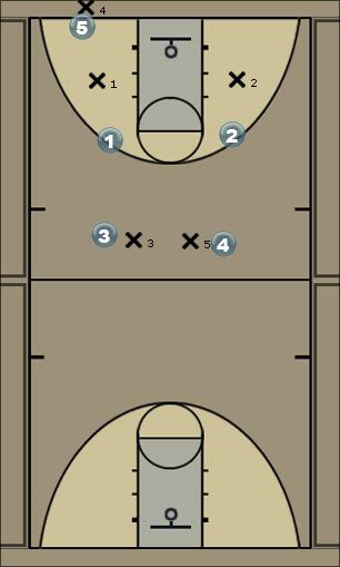 Basketball Play IC-122 PRESS Defense
