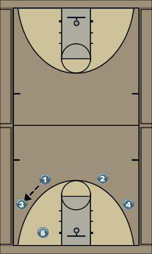 Basketball Play Hide Uncategorized Plays offense