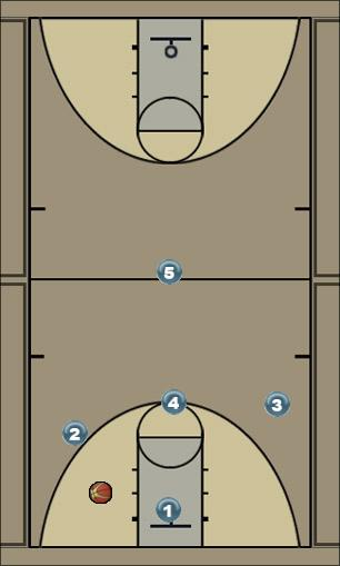Basketball Play Press Defense Uncategorized Plays defense