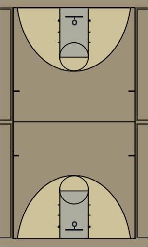 Basketball Play bones Man to Man Set