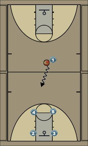 Basketball Play Football 2 Man to Man Set