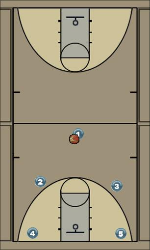 Basketball Play 1-4 Offense Man to Man Offense