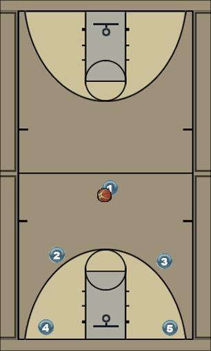 Basketball Play 1-4 Offense Man to Man Offense