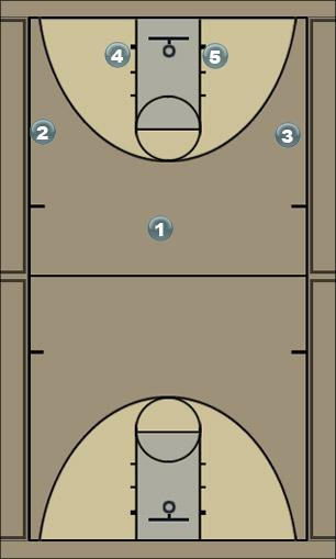 Basketball Play Star Man to Man Set