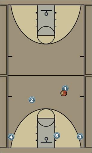 Basketball Play Flex Uncategorized Plays offense