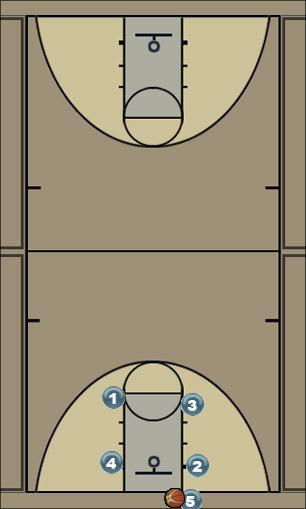 Basketball Play Need a