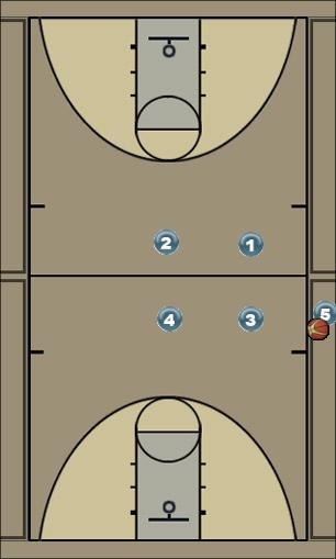 Basketball Play Sideline Need (W/Pressure) Uncategorized Plays offense