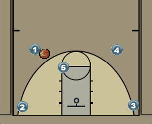 Basketball Play Fist Man to Man Offense