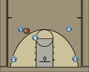 Basketball Play Fist Man to Man Offense