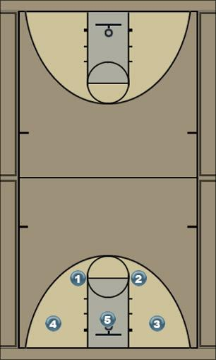 Basketball Play 2-3 Zone Defense Defense
