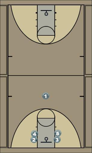 Basketball Play UCLA 1 Man to Man Set