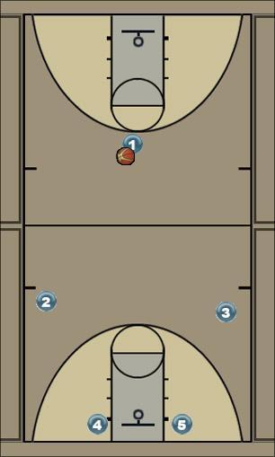Basketball Play Mavricks Uncategorized Plays pg layup