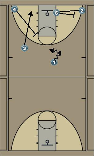Basketball Play ISO 2 Man to Man Set
