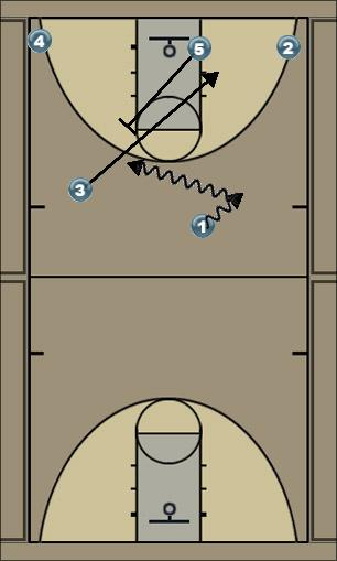 Basketball Play ISO 3 Man to Man Set