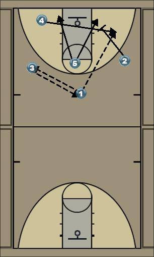 Basketball Play Zone 2-3(a) Zone Play