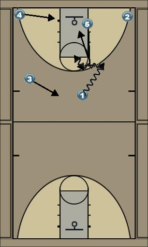 Basketball Play ISO 1 Man to Man Set