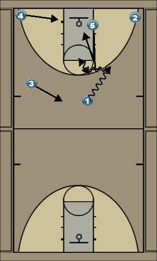 Basketball Play ISO 1 Man to Man Set