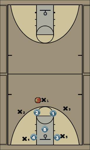 Basketball Play TaipeiRovers Defense defense
